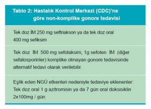 jtfp-2016-1-gonore-antibiyotik-2