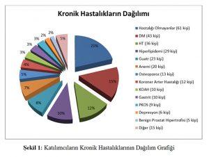 JTFP-2016-4-ahp-obezite-Ms-sekil-1